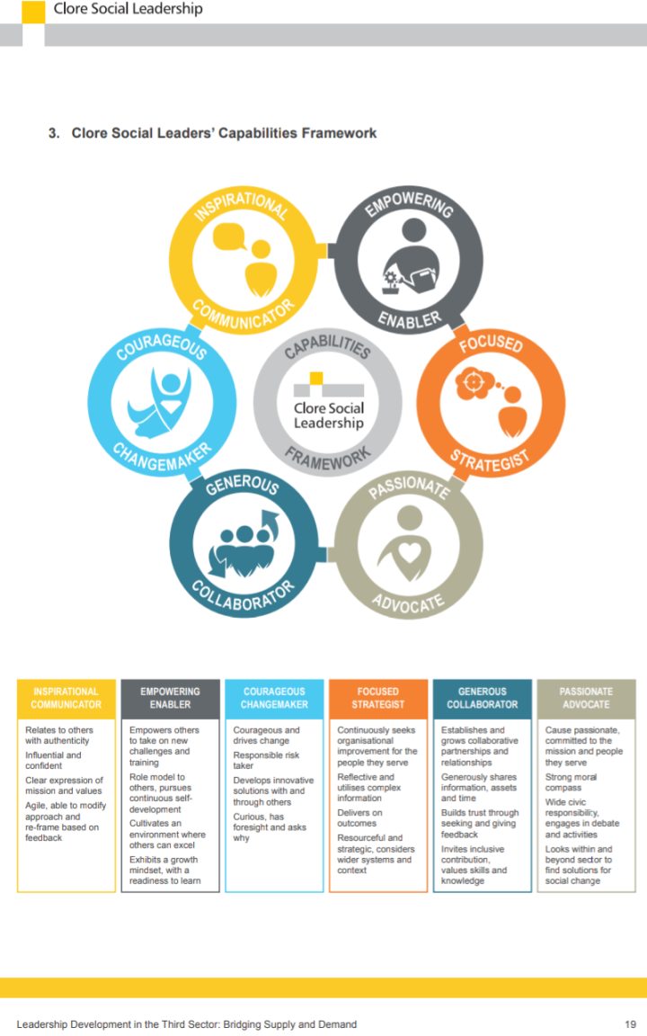 Clore Social Leadership a